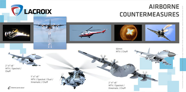 Lacroix Defense MSPO 2017 Airborne Countermeasures Chaff and Flares